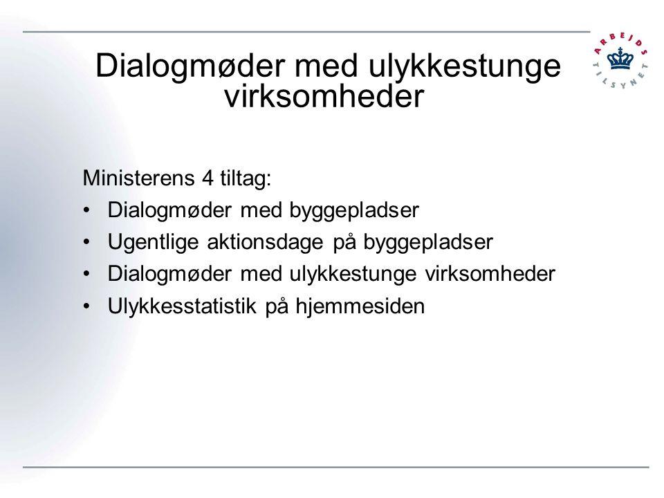 Dialogmøder med ulykkestunge virksomheder Ministerens 4 tiltag: Dialogmøder med byggepladser Ugentlige aktionsdage på byggepladser Dialogmøder med ulykkestunge virksomheder Ulykkesstatistik på hjemmesiden