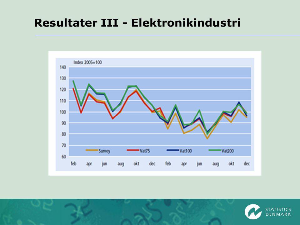 Resultater III - Elektronikindustri