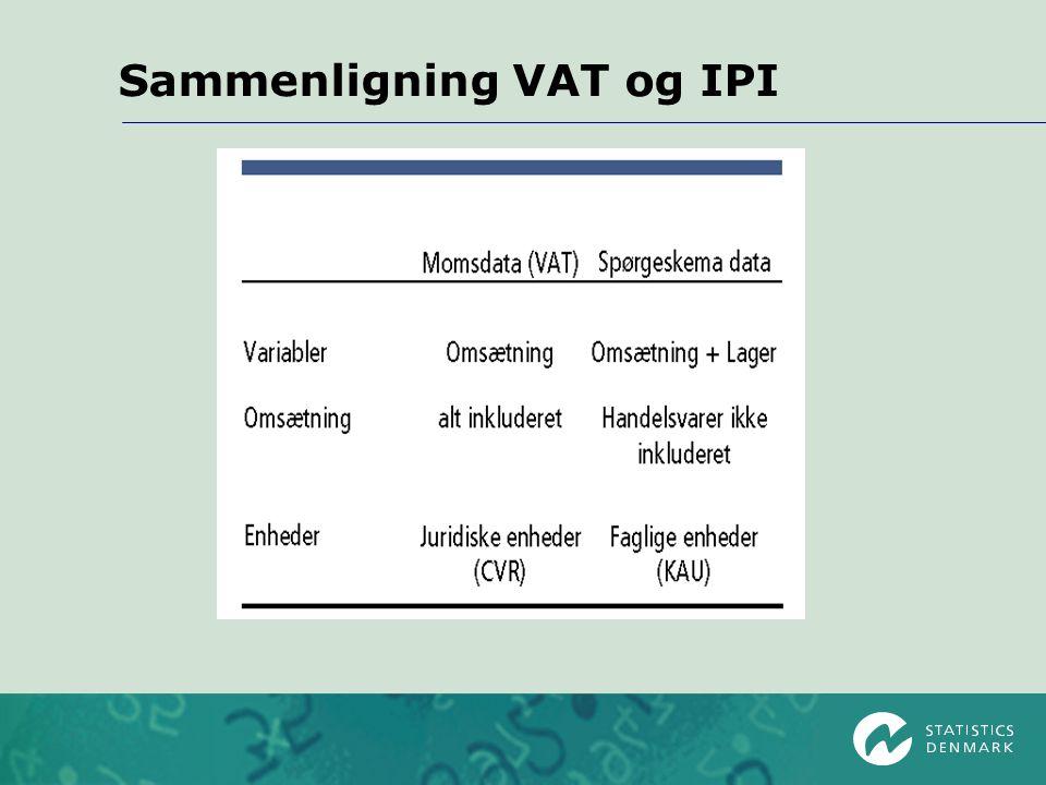 Sammenligning VAT og IPI