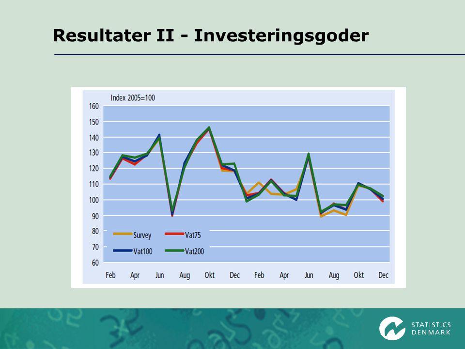 Resultater II - Investeringsgoder