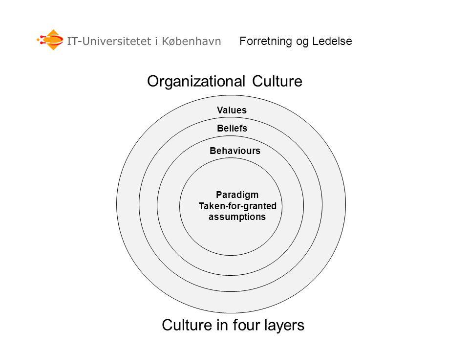 Forretning og Ledelse Organizational Culture Culture in four layers Values Beliefs Behaviours Paradigm Taken-for-granted assumptions