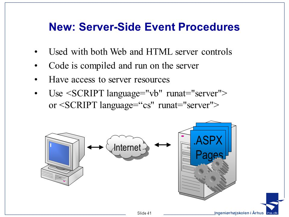 Ingeniørhøjskolen i Århus Slide 41 New: Server-Side Event Procedures Used with both Web and HTML server controls Code is compiled and run on the server Have access to server resources Use or Internet.ASPX Pages