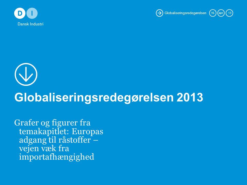 Globaliseringsredegørelsen 16.apr. 1316.apr.