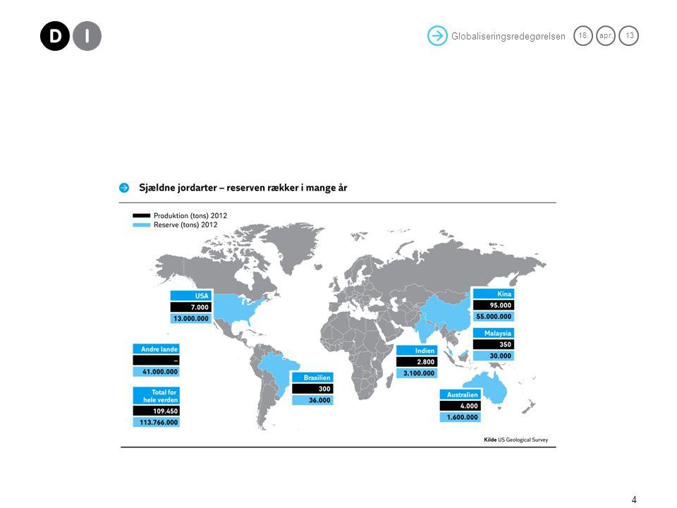 Globaliseringsredegørelsen 16.apr. 13 4