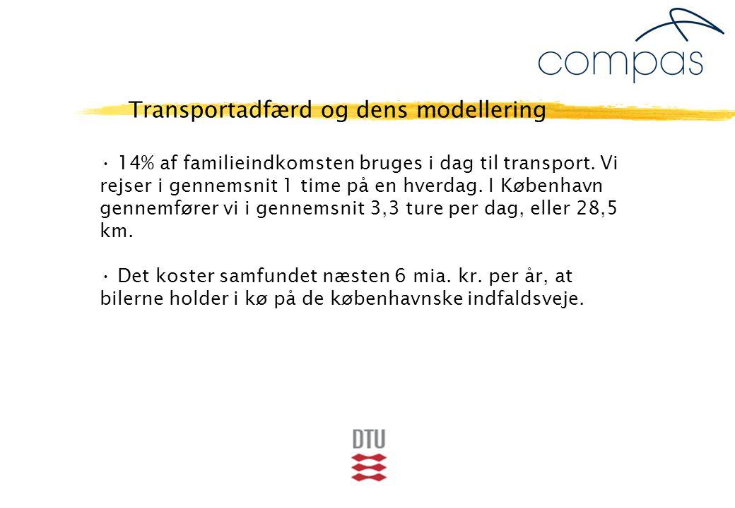 14% af familieindkomsten bruges i dag til transport.