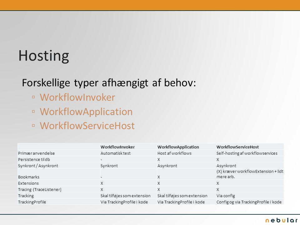Hosting Forskellige typer afhængigt af behov: ▫ WorkflowInvoker ▫ WorkflowApplication ▫ WorkflowServiceHost WorkflowInvokerWorkflowApplicationWorkflowServiceHost Primær anvendelseAutomatisk testHost af workflowsSelf-hosting af workflowservices Persistence til db-XX Synkront / AsynkrontSynkrontAsynkront Bookmarks-X (X) kræver workflowExtension + lidt mere arb.