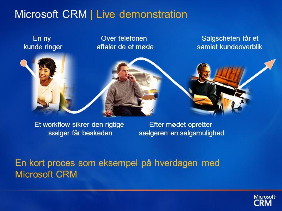 Microsoft CRM | Live demonstration En ny kunde ringer Et workflow sikrer den rigtige sælger får beskeden Over telefonen aftaler de et møde Efter mødet opretter sælgeren en salgsmulighed Salgschefen får et samlet kundeoverblik En kort proces som eksempel på hverdagen med Microsoft CRM