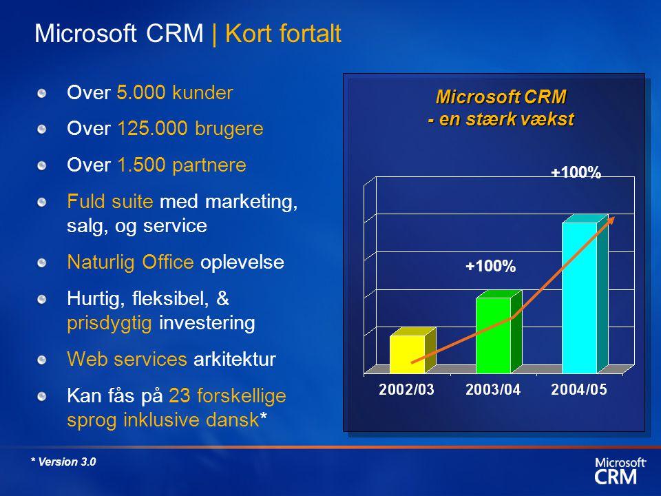 Microsoft CRM | CRM the office way Virker ligesom du arbejder Virker ligesom du arbejder Mere produktivitet I hverdagen I kundevendte opgaver Virker ligesom din forretning arbejder Bedre styr på forretningen Indsigt, gennemsigtighed og kontrol Virker ligesom IT bør Reduceret pres på IT afdeling og medarbejdere