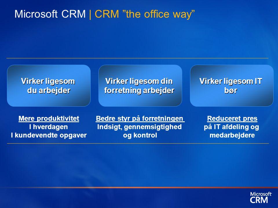 Microsoft CRM | Hvordan kommer du i gang.