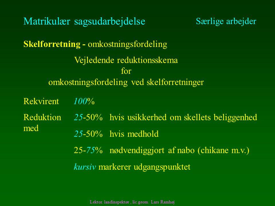 Matrikulær sagsudarbejdelse Særlige arbejder Skelforretning - omkostningsfordeling Rekvirent 100% Vejledende reduktionsskema for omkostningsfordeling ved skelforretninger Lektor.