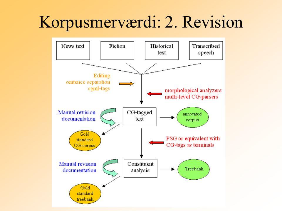 Korpusmerværdi: 2. Revision