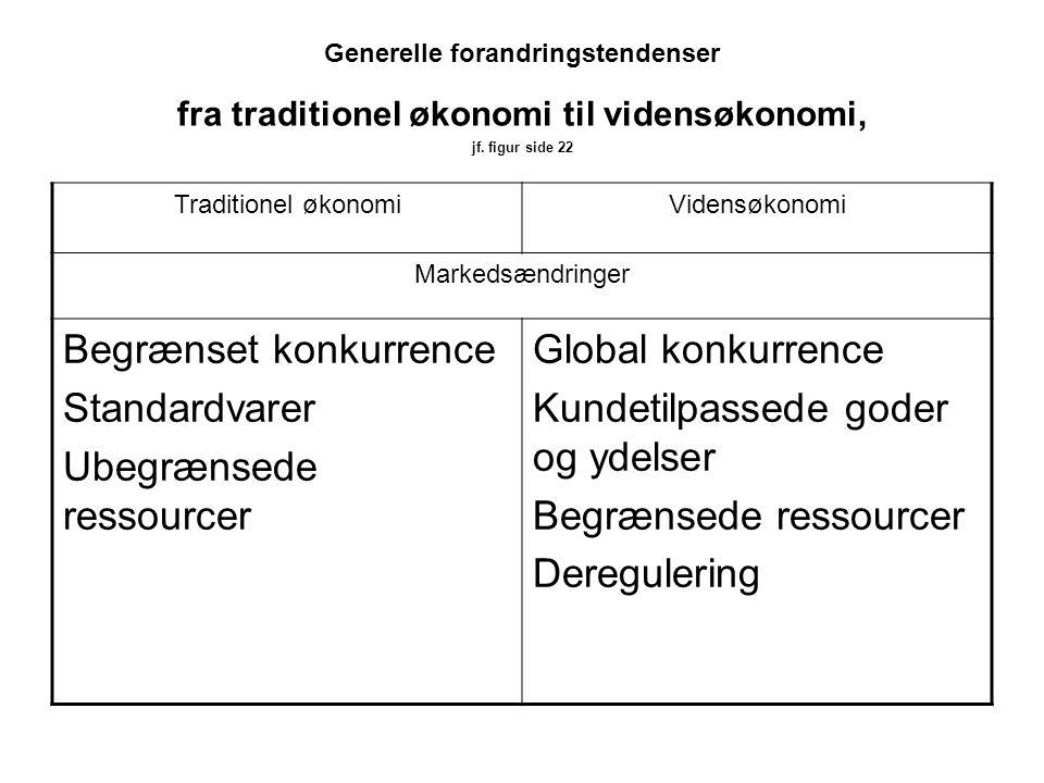 Generelle forandringstendenser fra traditionel økonomi til vidensøkonomi, jf.