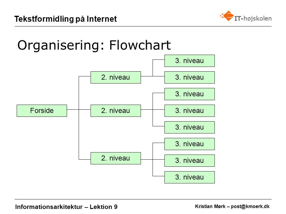Kristian Mørk – post@kmoerk.dk Tekstformidling på Internet Informationsarkitektur – Lektion 9 Organisering: Flowchart 3.