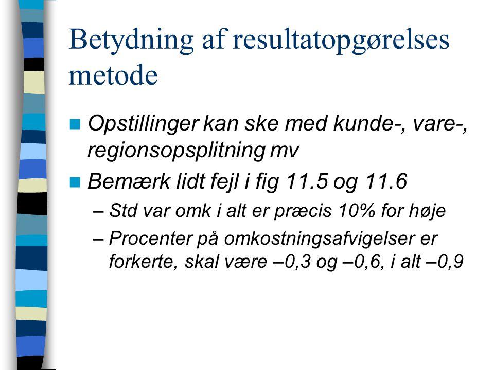 Betydning af resultatopgørelses metode Opstillinger kan ske med kunde-, vare-, regionsopsplitning mv Bemærk lidt fejl i fig 11.5 og 11.6 –Std var omk i alt er præcis 10% for høje –Procenter på omkostningsafvigelser er forkerte, skal være –0,3 og –0,6, i alt –0,9