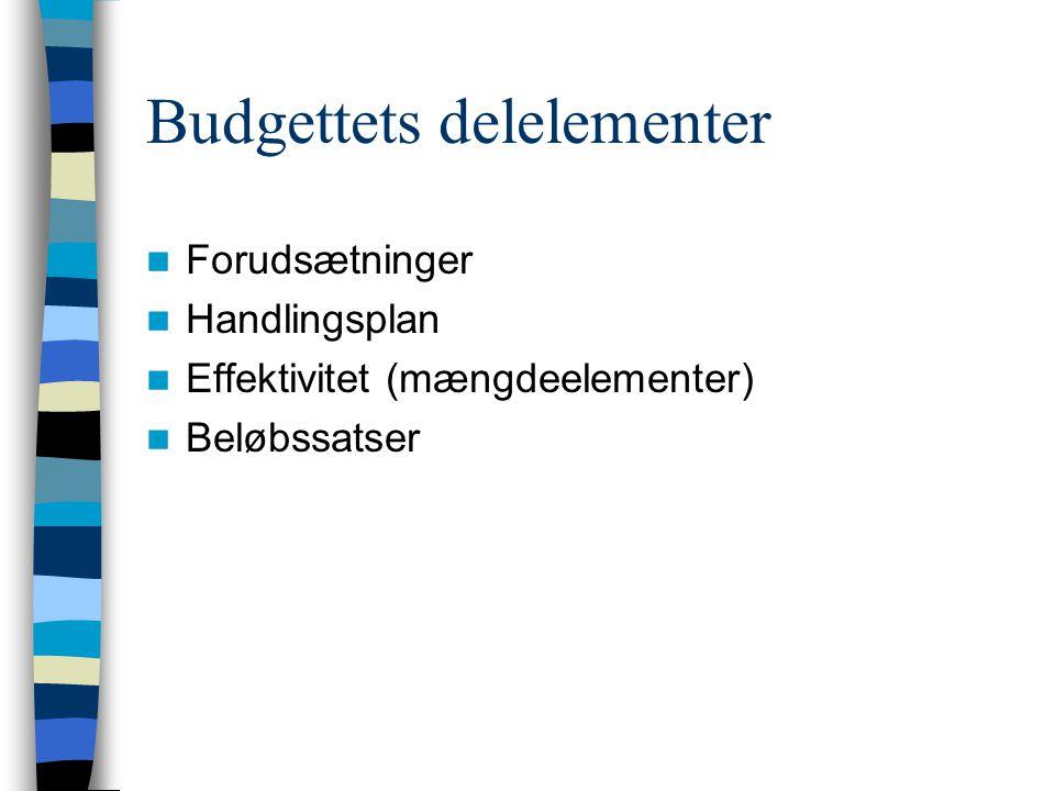 Budgettets delelementer Forudsætninger Handlingsplan Effektivitet (mængdeelementer) Beløbssatser