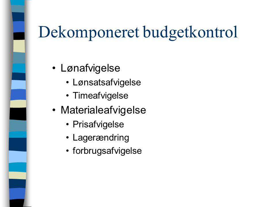 Dekomponeret budgetkontrol Lønafvigelse Lønsatsafvigelse Timeafvigelse Materialeafvigelse Prisafvigelse Lagerændring forbrugsafvigelse