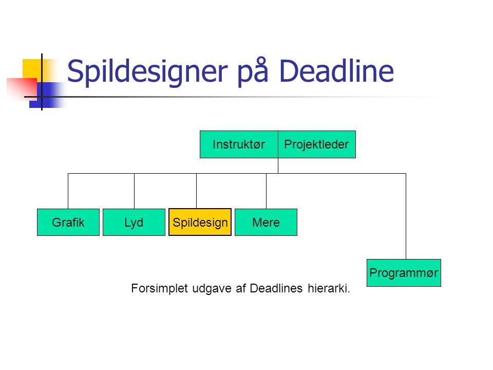 Spildesigner på Deadline InstruktørProjektleder GrafikLyd Spildesign Mere Programmør Forsimplet udgave af Deadlines hierarki.