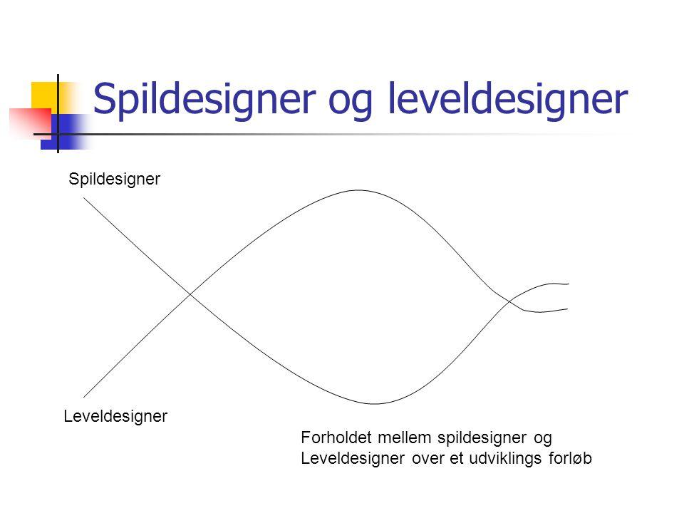 Spildesigner og leveldesigner Spildesigner Leveldesigner Forholdet mellem spildesigner og Leveldesigner over et udviklings forløb