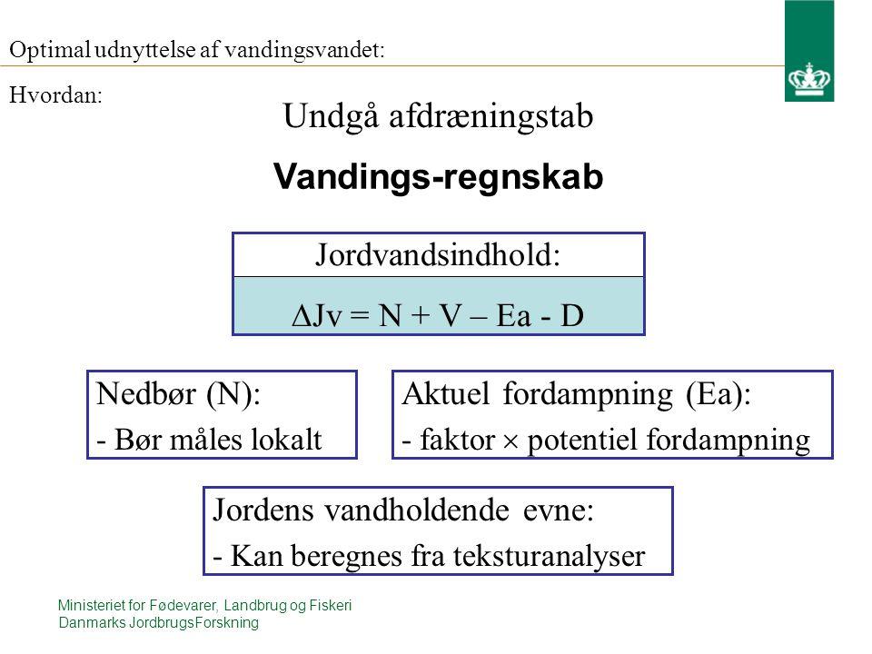 Ministeriet for Fødevarer, Landbrug og Fiskeri Danmarks JordbrugsForskning Optimal udnyttelse af vandingsvandet: Undgå afdræningstab Hvordan: Vandings-regnskab Jordens vandholdende evne: - Kan beregnes fra teksturanalyser Jordvandsindhold:  Jv = N + V – Ea - D Nedbør (N): - Bør måles lokalt Aktuel fordampning (Ea): - faktor  potentiel fordampning