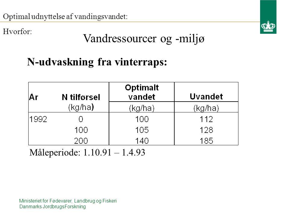 Ministeriet for Fødevarer, Landbrug og Fiskeri Danmarks JordbrugsForskning Optimal udnyttelse af vandingsvandet: Vandressourcer og -miljø N-udvaskning fra vinterraps: Måleperiode: 1.10.91 – 1.4.93 Hvorfor: