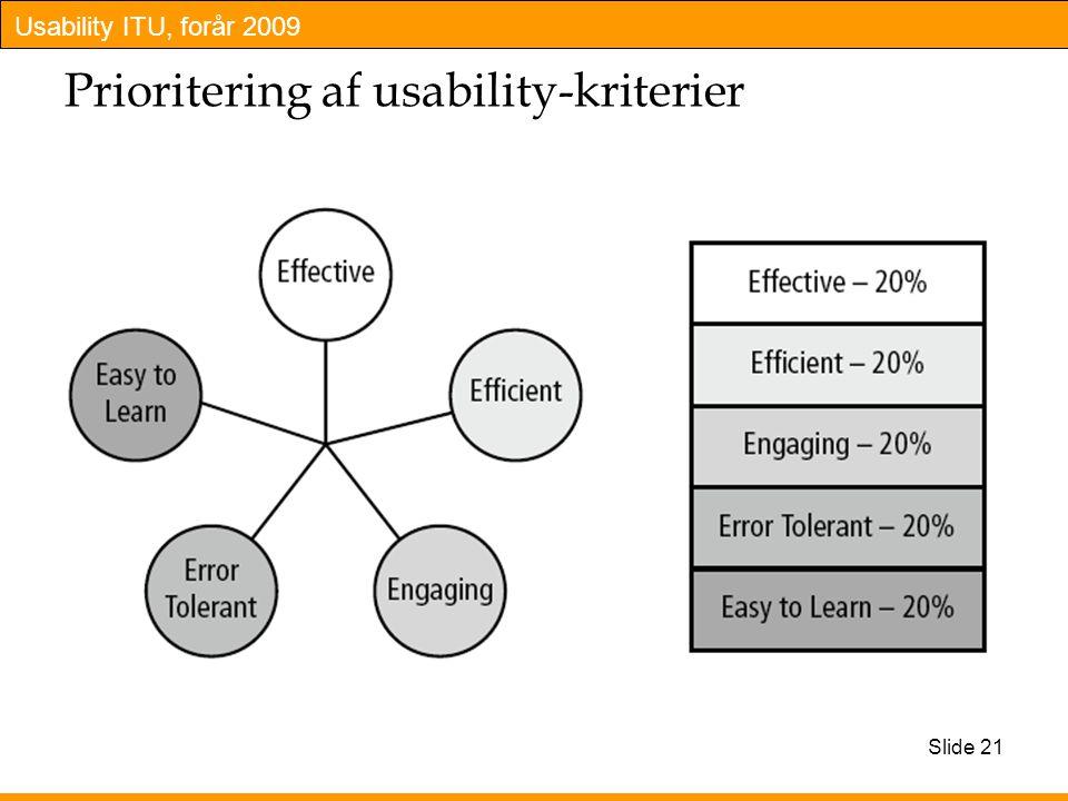 Usability ITU, forår 2009 Prioritering af usability-kriterier Slide 21