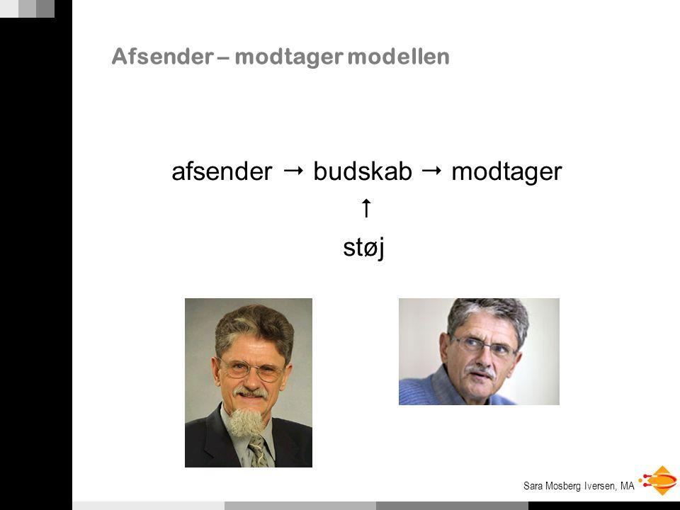 Sara Mosberg Iversen, MA Afsender – modtager modellen afsender  budskab  modtager  støj