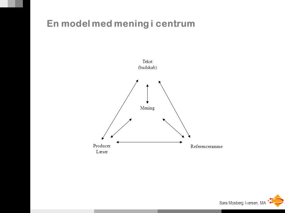 Sara Mosberg Iversen, MA En model med mening i centrum Tekst (budskab) Producer Læser Referenceramme Mening