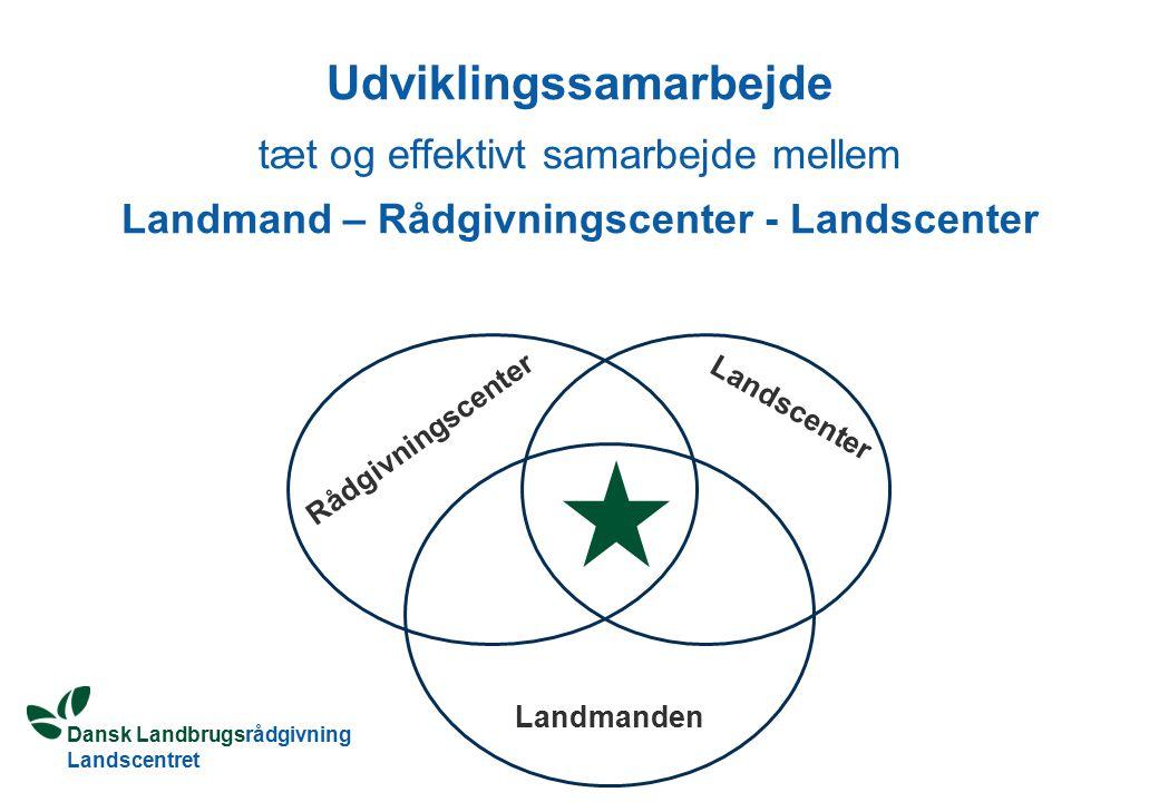Dansk Landbrugsrådgivning Landscentret Udviklingssamarbejde tæt og effektivt samarbejde mellem Landmand – Rådgivningscenter - Landscenter Landmanden Landscenter Rådgivningscenter