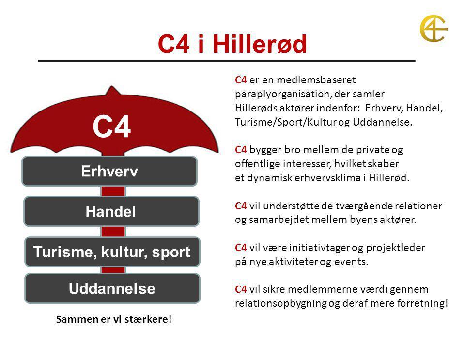 C4 i Hillerød Handel Turisme, kultur, sport Uddannelse Erhverv C4 Sammen er vi stærkere.