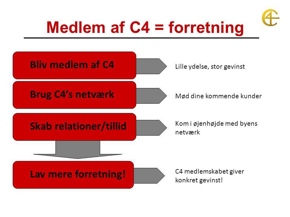 Medlem af C4 = forretning Lav mere forretning.