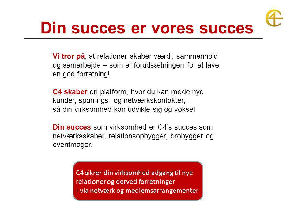 Din succes er vores succes Vi tror på, at relationer skaber værdi, sammenhold og samarbejde – som er forudsætningen for at lave en god forretning.