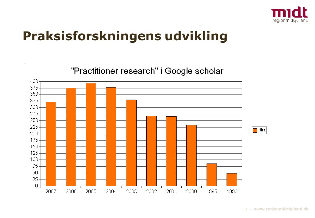 7 ▪ www.regionmidtjylland.dk Praksisforskningens udvikling