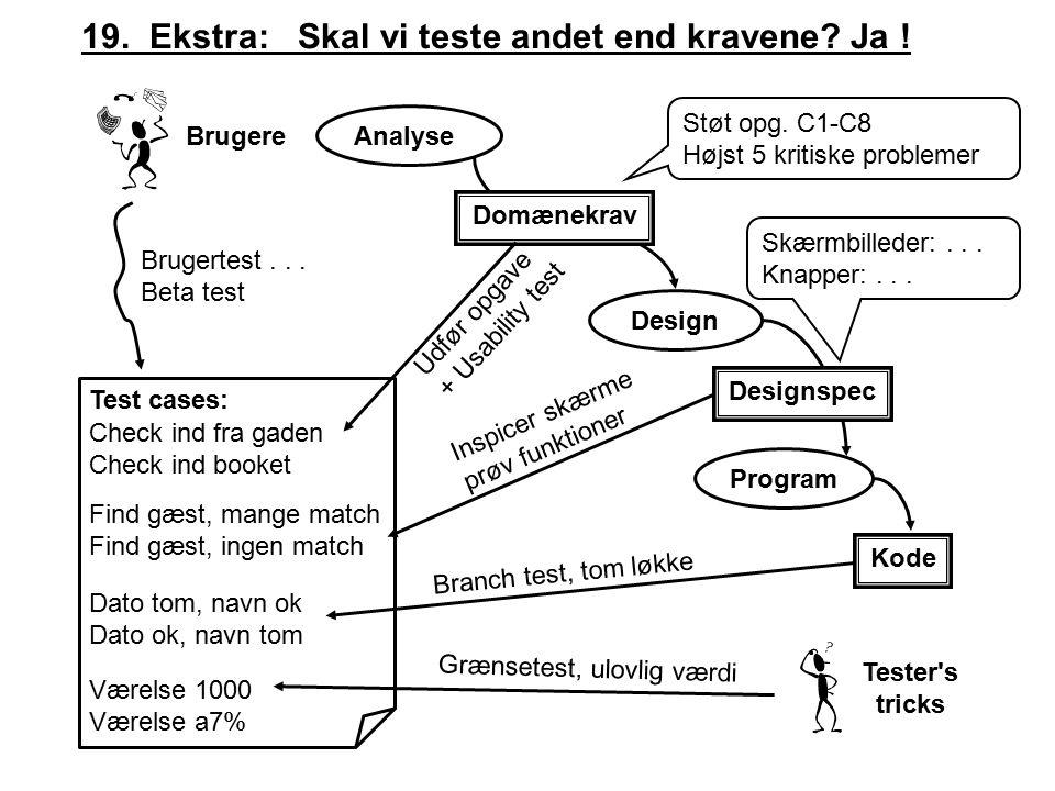 Analyse Design Program 19. Ekstra: Skal vi teste andet end kravene.