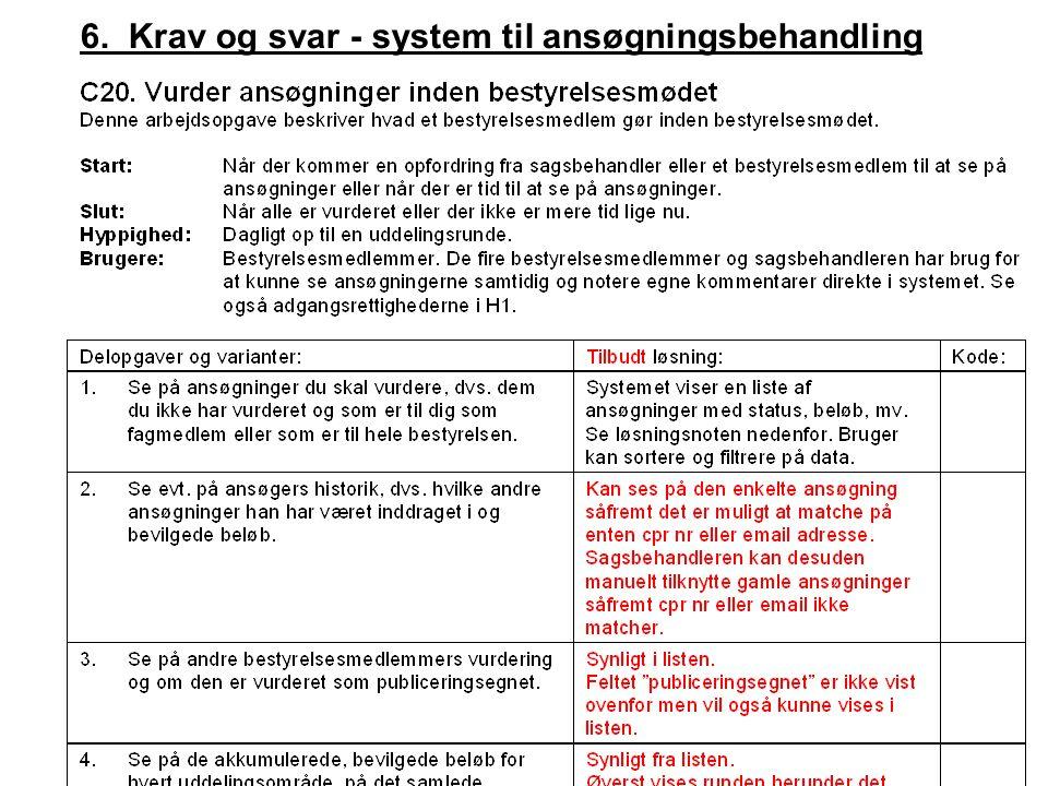 6. Krav og svar - system til ansøgningsbehandling