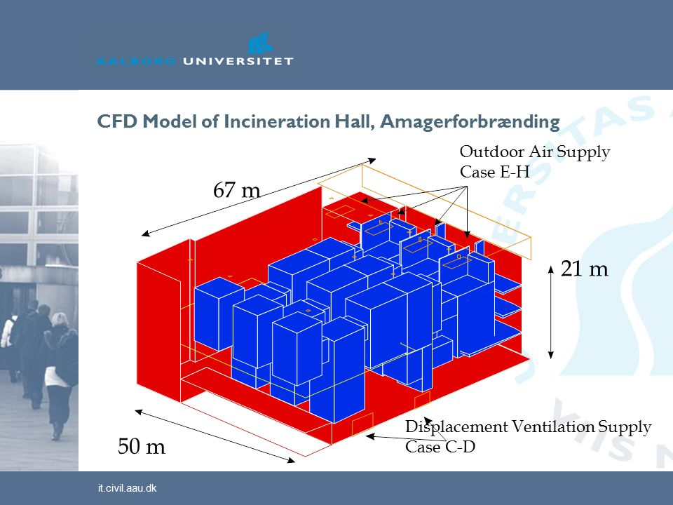 it.civil.aau.dk CFD Model of Incineration Hall, Amagerforbrænding 67 m 50 m 21 m Displacement Ventilation Supply Case C-D Outdoor Air Supply Case E-H