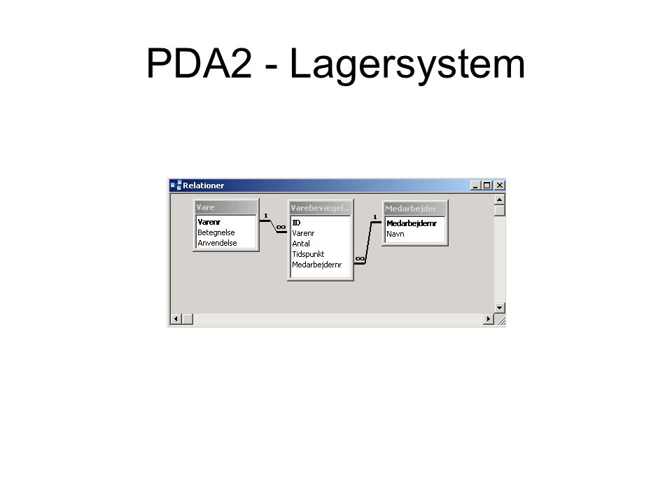 PDA2 - Lagersystem