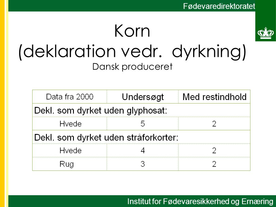 Fødevaredirektoratet Korn (deklaration vedr.