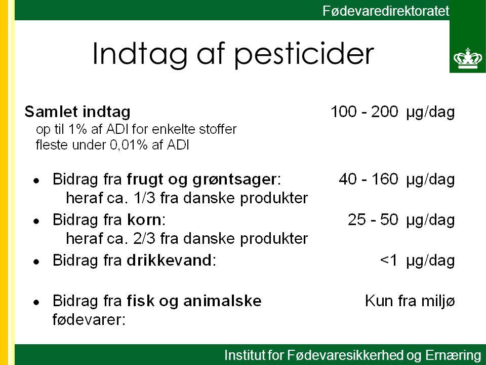 Fødevaredirektoratet Indtag af pesticider Institut for Fødevaresikkerhed og Ernæring