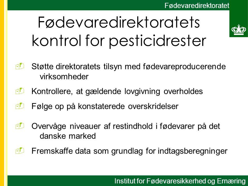 Fødevaredirektoratet Fødevaredirektoratets kontrol for pesticidrester  Støtte direktoratets tilsyn med fødevareproducerende virksomheder  Kontrollere, at gældende lovgivning overholdes  Følge op på konstaterede overskridelser  Overvåge niveauer af restindhold i fødevarer på det danske marked  Fremskaffe data som grundlag for indtagsberegninger Institut for Fødevaresikkerhed og Ernæring