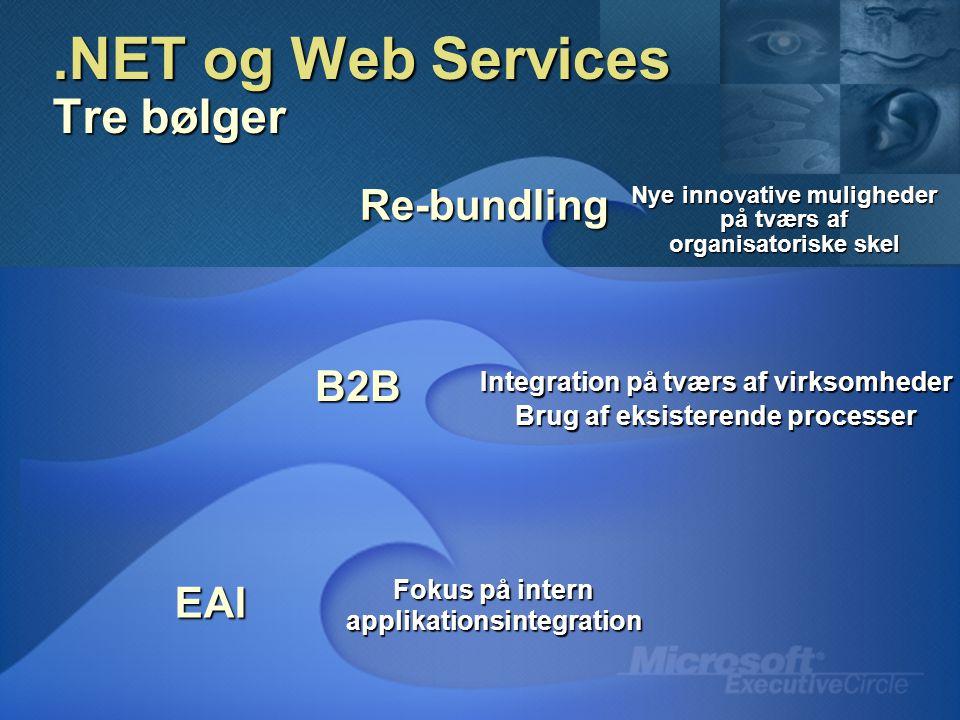 Re-bundling EAI.NET og Web Services Tre bølger B2B Fokus på intern applikationsintegration Integration på tværs af virksomheder Brug af eksisterende processer Nye innovative muligheder på tværs af organisatoriske skel