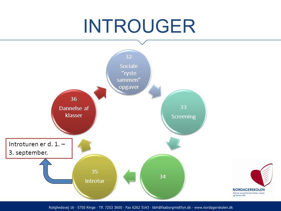INTROUGER 32 Sociale ryste sammen opgaver 33 Screening 34 35 Introtur 36 Dannelse af klasser Introturen er d.