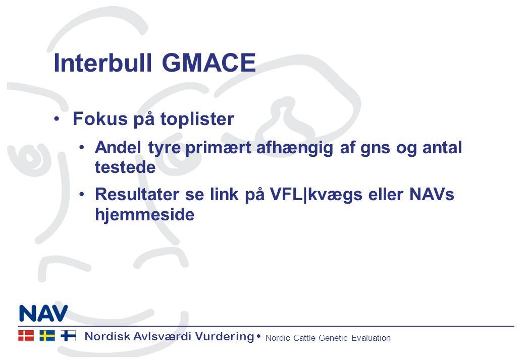 Nordisk Avlsværdi Vurdering Nordic Cattle Genetic Evaluation Interbull GMACE Fokus på toplister Andel tyre primært afhængig af gns og antal testede Resultater se link på VFL|kvægs eller NAVs hjemmeside