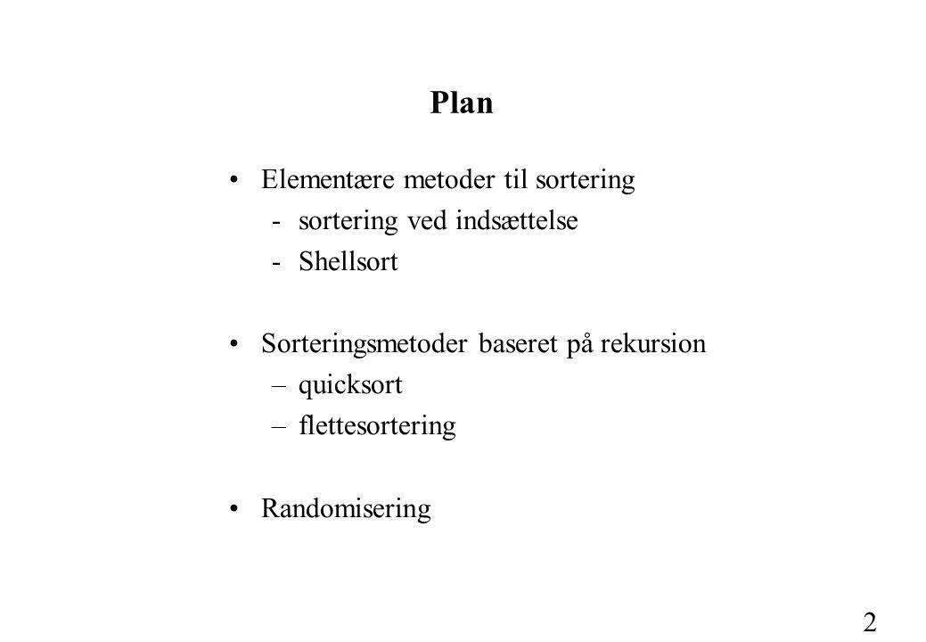 2 Plan Elementære metoder til sortering -sortering ved indsættelse -Shellsort Sorteringsmetoder baseret på rekursion –quicksort –flettesortering Randomisering