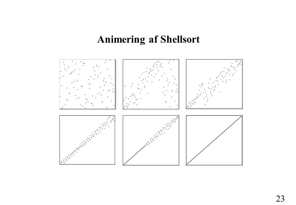 23 Animering af Shellsort