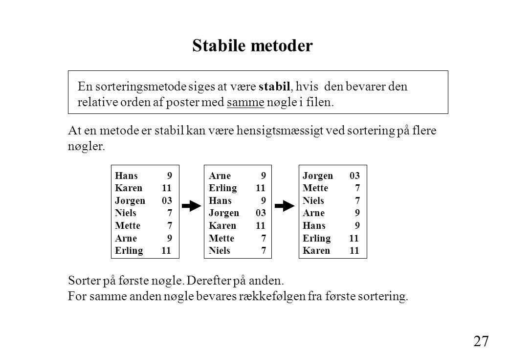 27 At en metode er stabil kan være hensigtsmæssigt ved sortering på flere nøgler.
