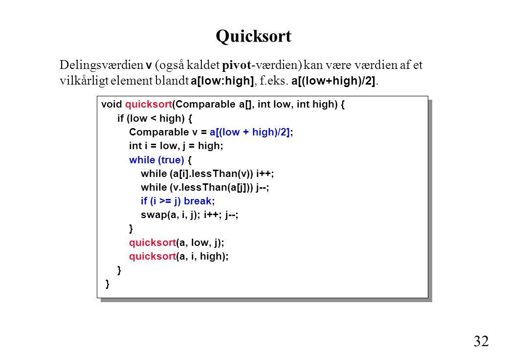 32 void quicksort(Comparable a[], int low, int high) { if (low < high) { Comparable v = a[(low + high)/2]; int i = low, j = high; while (true) { while (a[i].lessThan(v)) i++; while (v.lessThan(a[j])) j--; if (i >= j) break; swap(a, i, j); i++; j--; } quicksort(a, low, j); quicksort(a, i, high); } Quicksort Delingsværdien v (også kaldet pivot-værdien) kan være værdien af et vilkårligt element blandt a[low:high], f.eks.