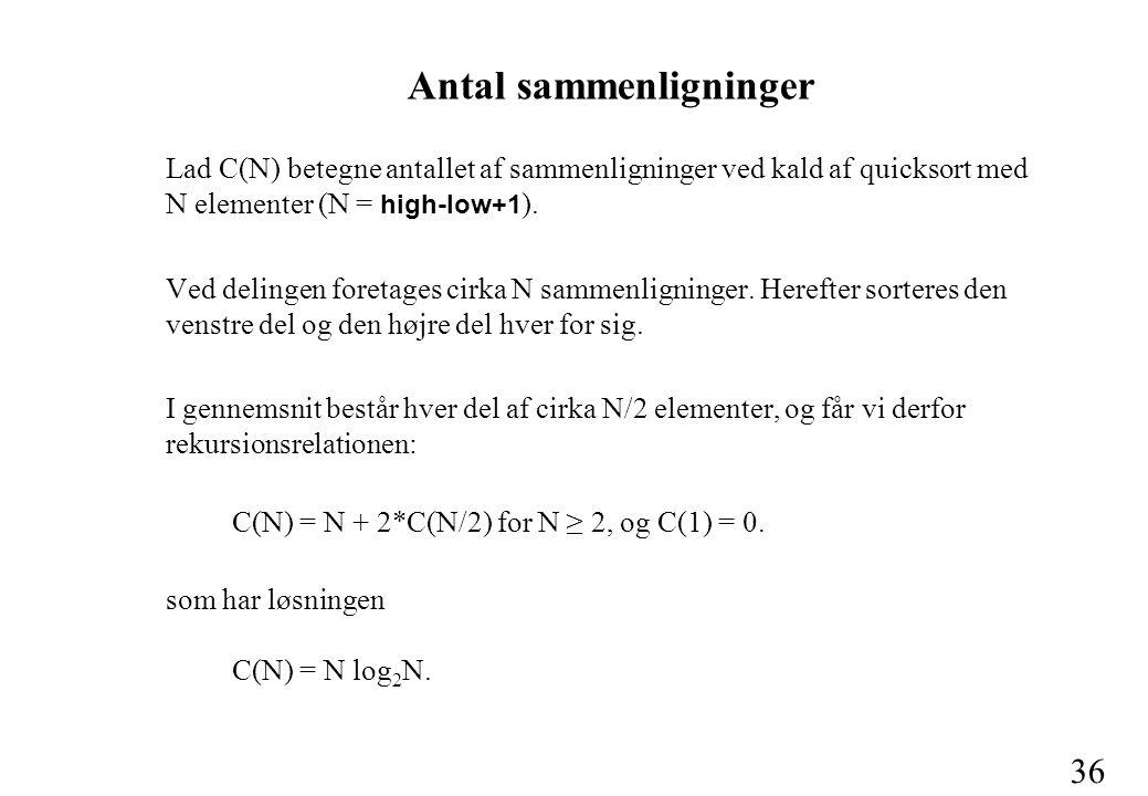 36 Antal sammenligninger Lad C(N) betegne antallet af sammenligninger ved kald af quicksort med N elementer (N = high-low+1 ).
