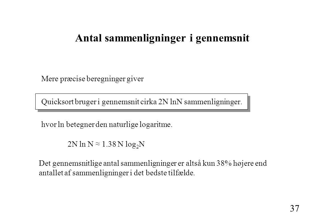 37 Mere præcise beregninger giver Quicksort bruger i gennemsnit cirka 2N lnN sammenligninger.