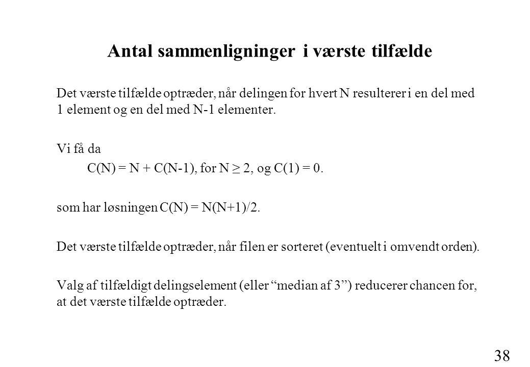 38 Antal sammenligninger i værste tilfælde Det værste tilfælde optræder, når delingen for hvert N resulterer i en del med 1 element og en del med N-1 elementer.