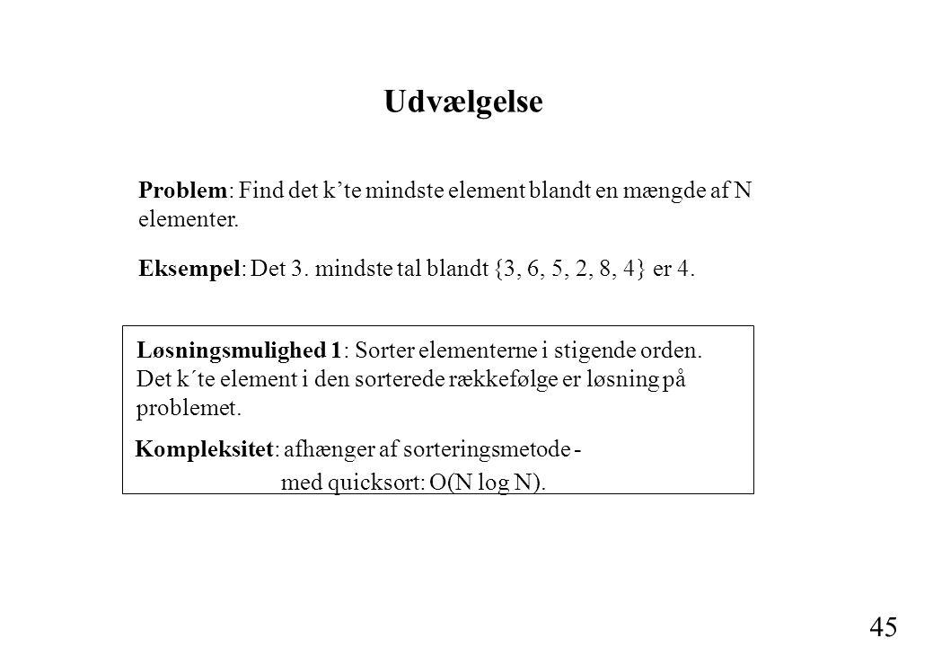 45 Udvælgelse Problem: Find det k'te mindste element blandt en mængde af N elementer.